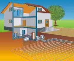 Первый дом, работающих на альтернативных источниках энергии в РБ